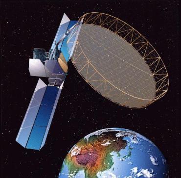 Satelit, wahana dengan peredaran di luar angkasa
